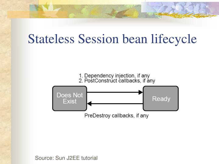 Stateless Session bean lifecycle
