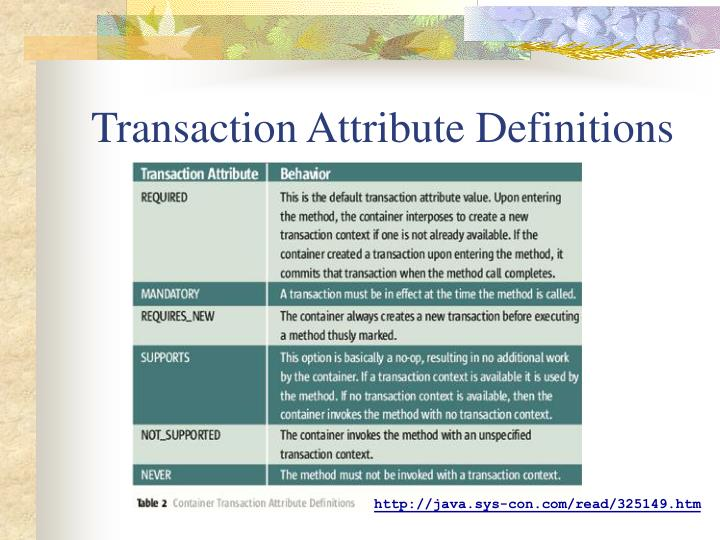 Transaction Attribute Definitions