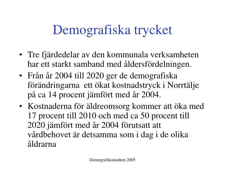 Demografiska trycket