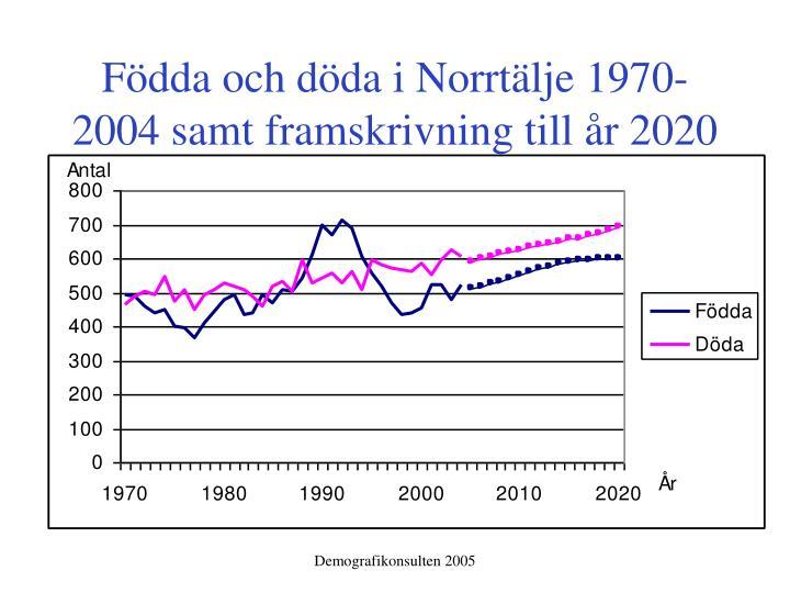 Födda och döda i Norrtälje 1970-2004 samt framskrivning till år 2020