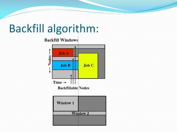 Backfill algorithm: