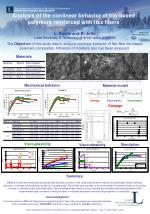 analysis of the nonlinear behavior of bio based polymers reinforced with flax fibers
