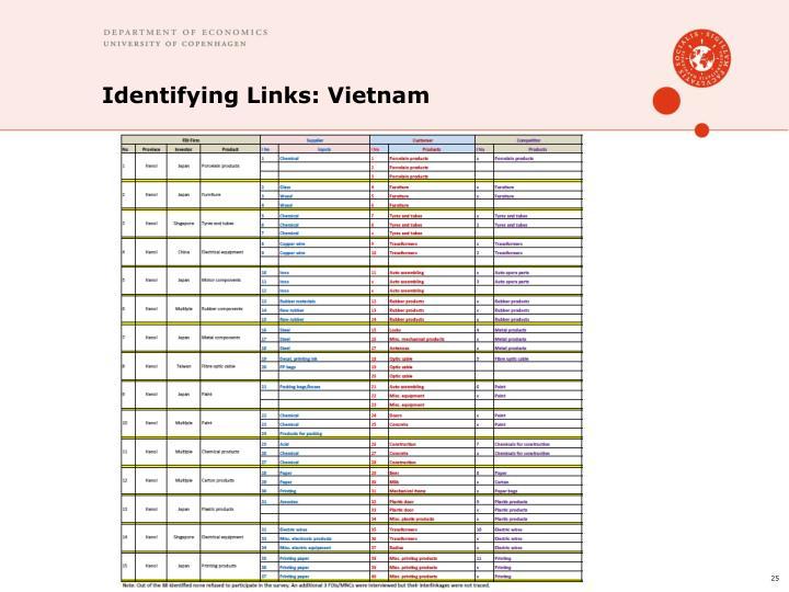 Identifying Links: Vietnam