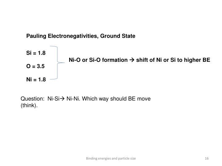Pauling Electronegativities, Ground State