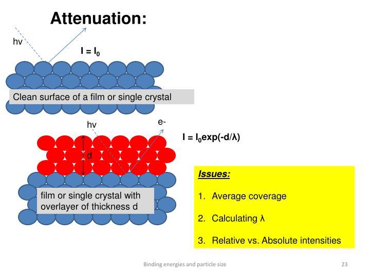 Attenuation: