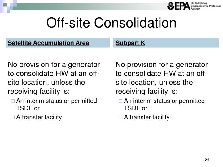 Off-site Consolidation