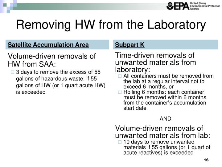 Volume-driven removals of HW from SAA: