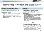 removing hw from the laboratory