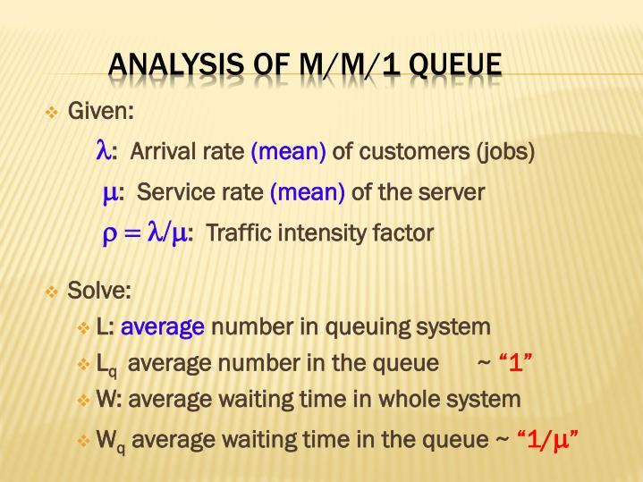 Analysis of M/M/1 queue