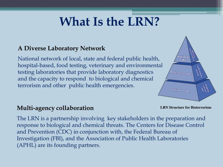 What Is the LRN?