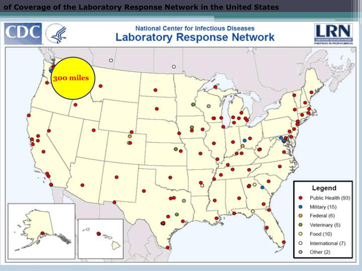 of Coverage of the Laboratory Response Network in the United States