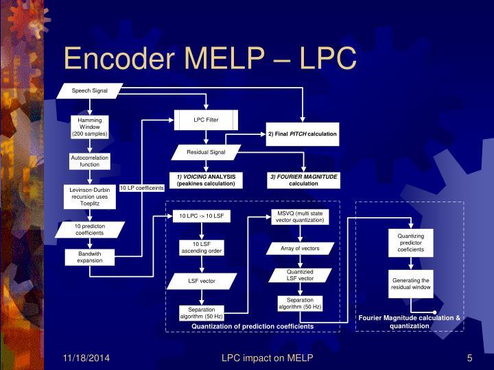 Encoder MELP – LPC