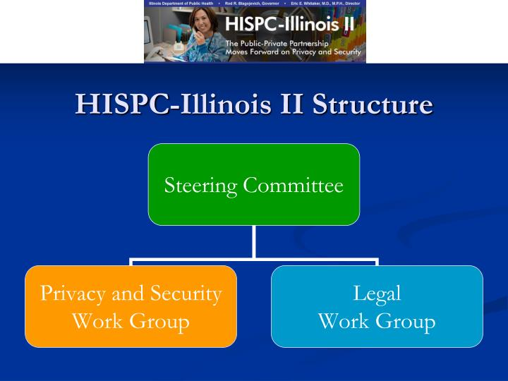 HISPC-Illinois II Structure