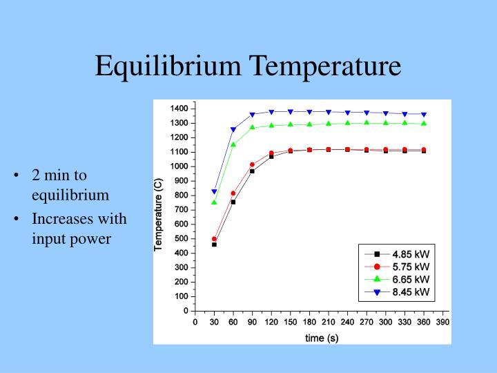 Equilibrium Temperature