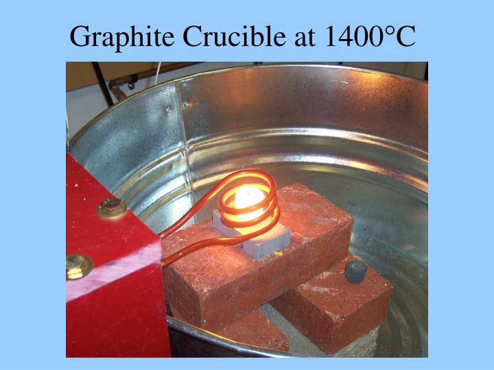 Graphite Crucible at 1400