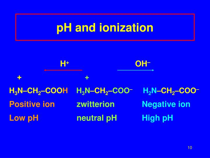 pH and ionization