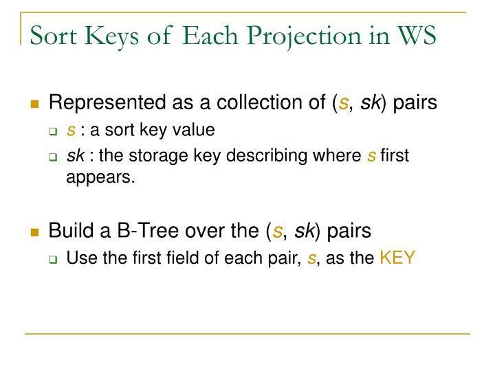 Sort Keys of Each Projection in WS