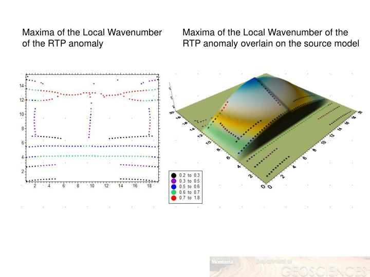Maxima of the Local Wavenumber of the RTP anomaly