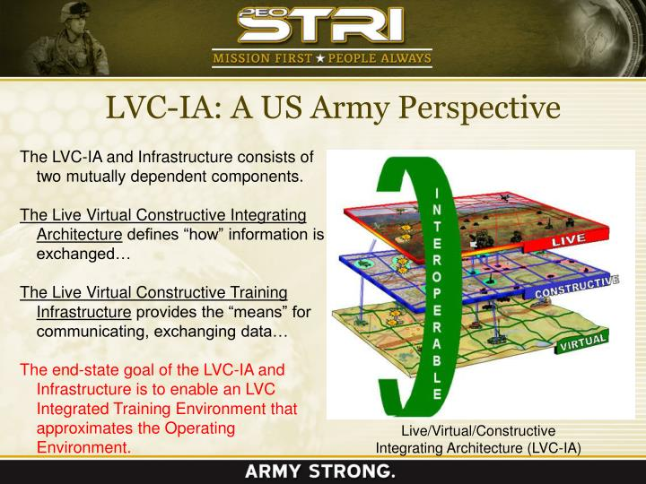 LVC-IA: A US Army Perspective