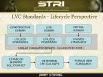 lvc standards lifecycle perspective