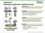 financial efficiency improved reduced cost