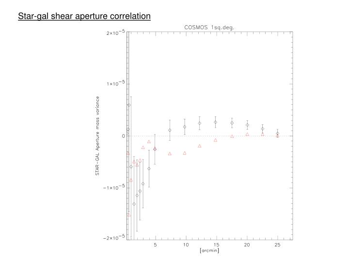 Star-gal shear aperture correlation