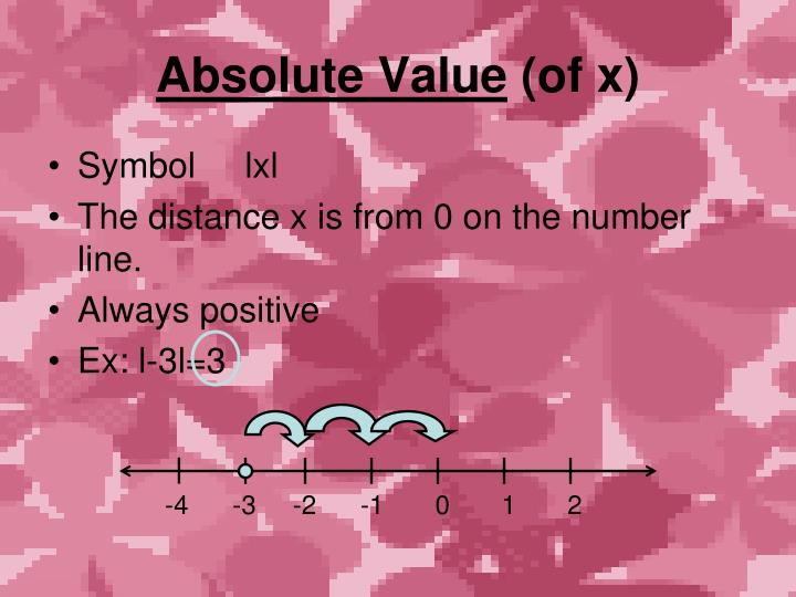 Absolute value of x