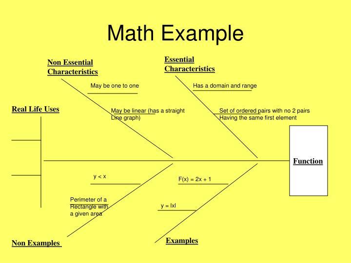 Math Example
