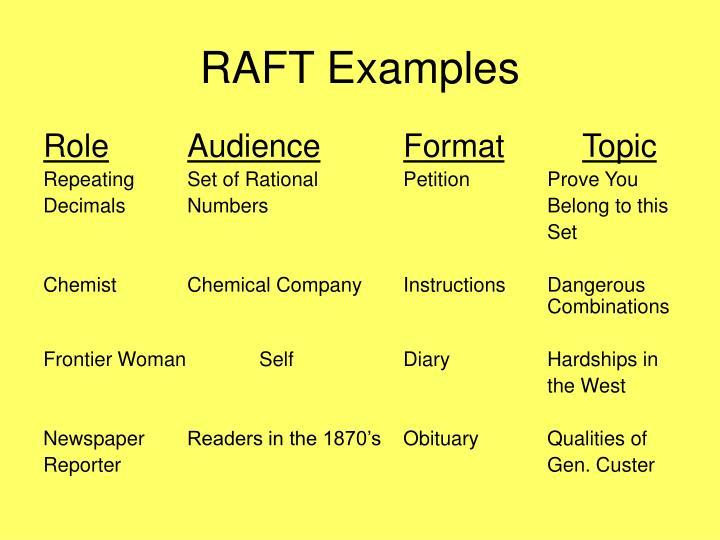 RAFT Examples