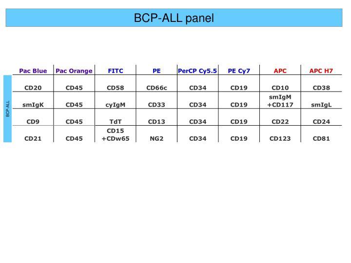 BCP-ALL