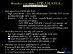 results concerning bcr abl ruo kit