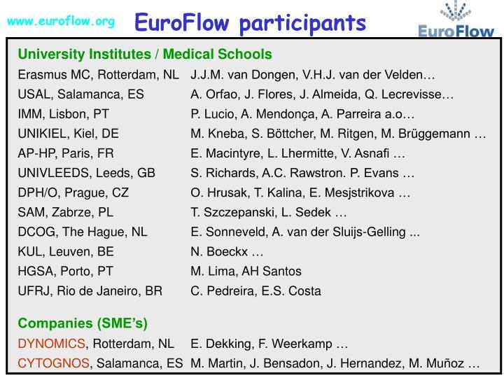 EuroFlow participants