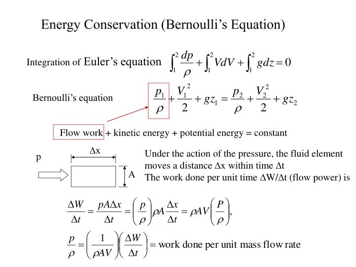energy formula physics - photo #17