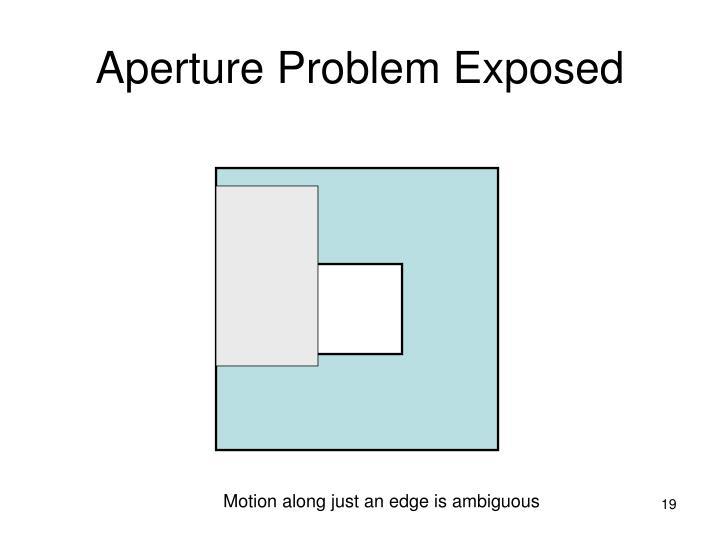 Aperture Problem Exposed