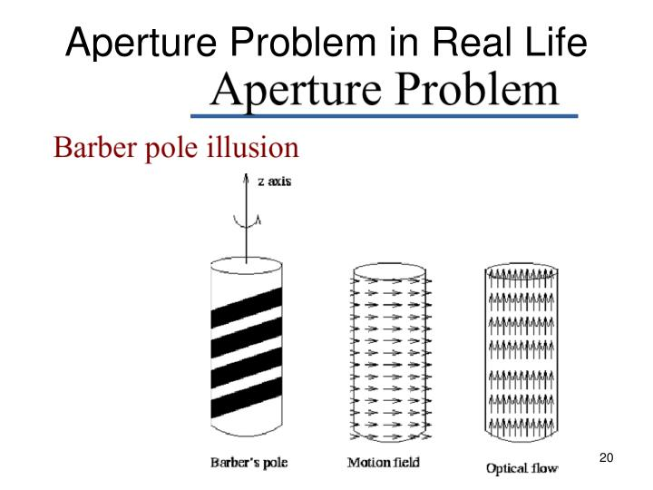 Aperture Problem in Real Life