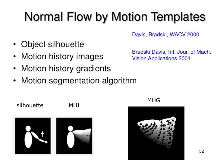 Normal Flow by Motion Templates