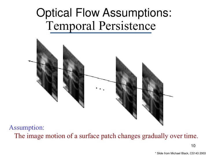 Optical Flow Assumptions: