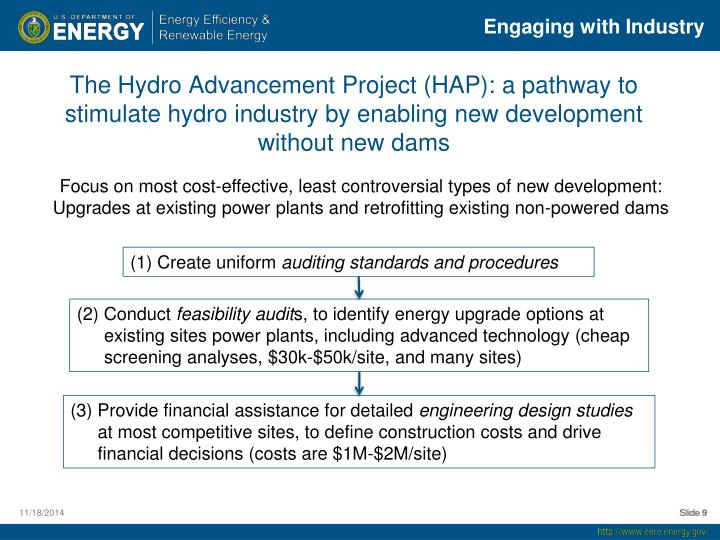 The Hydro Advancement Project (HAP): a p