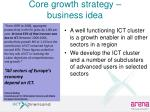 core growth strategy business idea