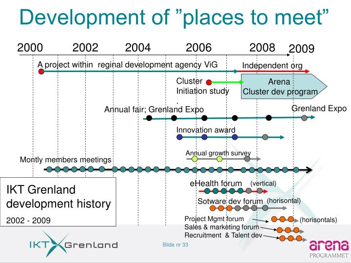 "Development of ""places to meet"""