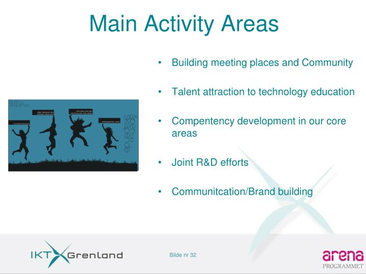 Main Activity Areas