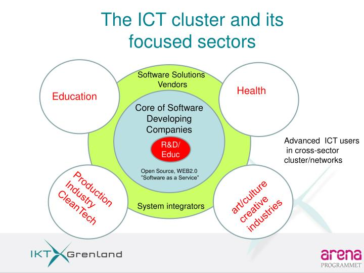 The ICT cluster and its focused sectors