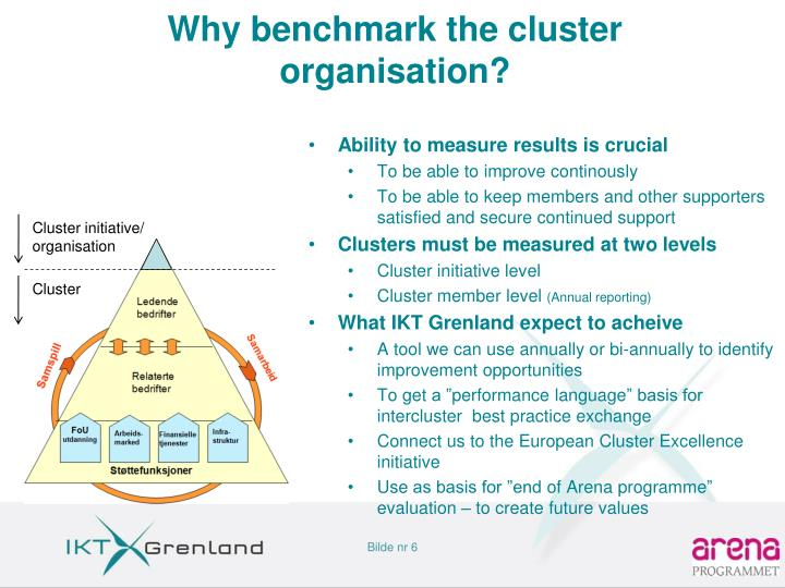 Why benchmark the cluster organisation?