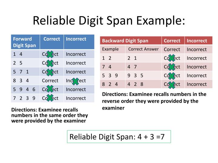 Reliable Digit Span Example: