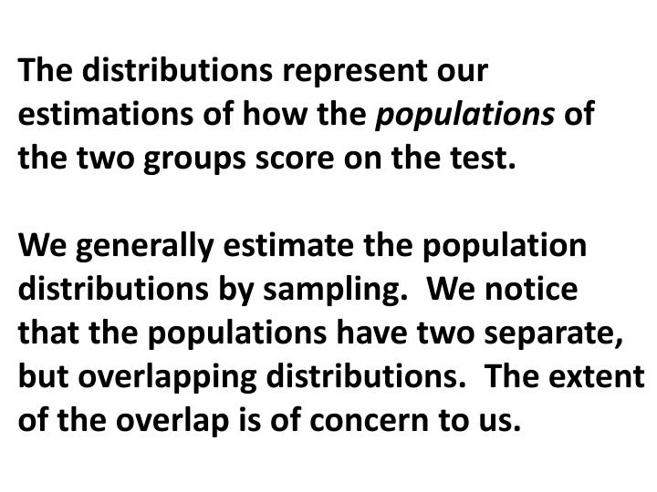 The distributions represent our