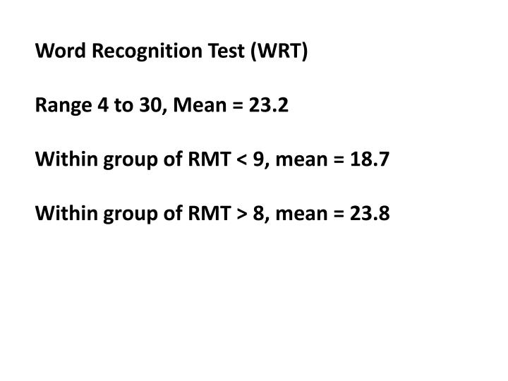 Word Recognition Test (WRT)