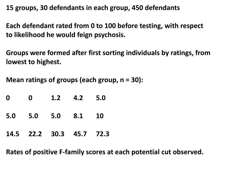 15 groups, 30 defendants in each group, 450 defendants