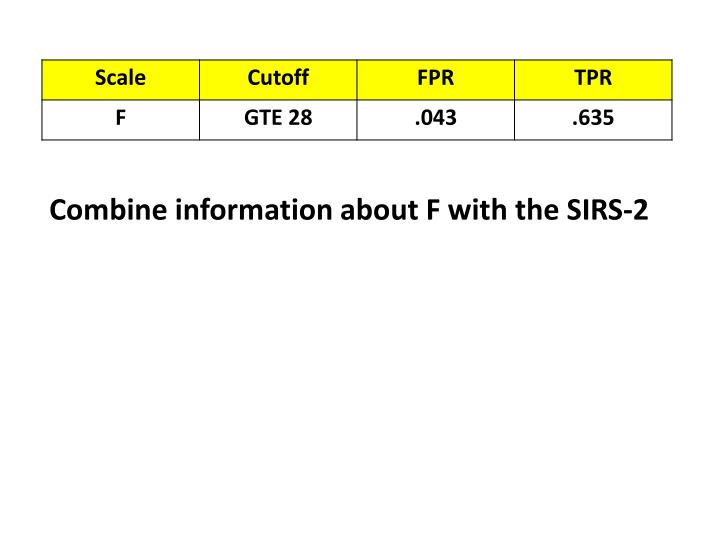 Combine information about F with the SIRS-2