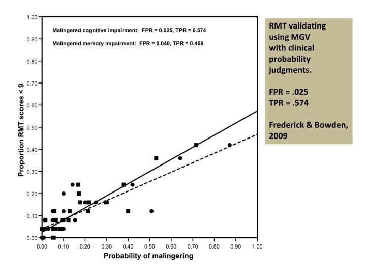 RMT validating