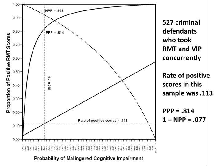527 criminal